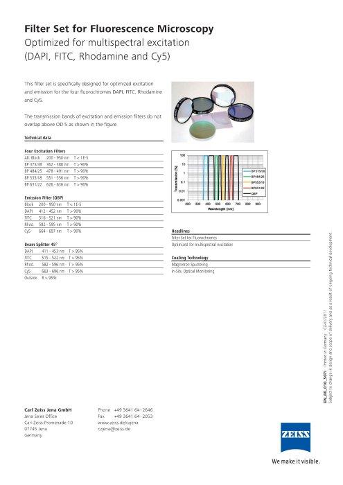 Kundenspezifische Filter für die Fluoreszenzmikroskopie (englisch)